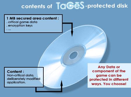 скачать драйвер Tages Protection для Windows 7 64 Bit бесплатно - фото 9